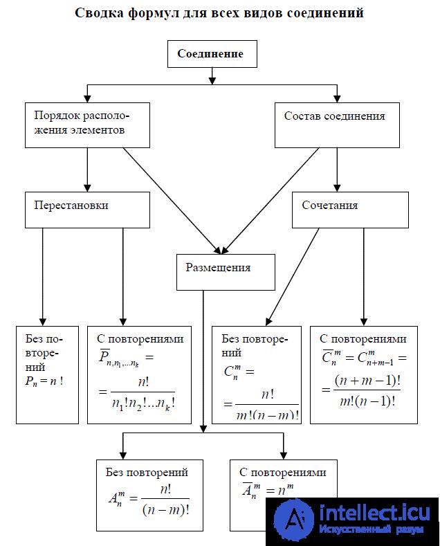 h задачи на движение с решением