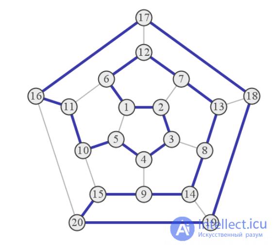 Гамильтонов граф - Дискретная математика. Теория множеств ...