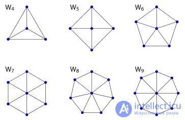 Колесо (теория графов) - Дискретная математика. Теория ...