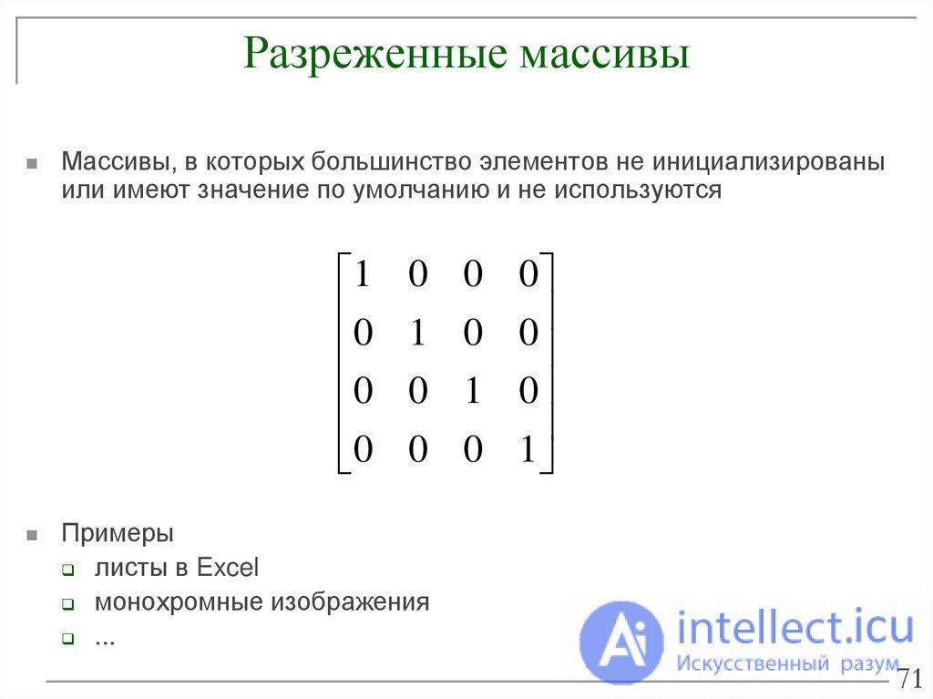 формула вычисления количества занимаемой памяти массивом