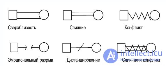 Стратегическая девушка модель работы с семьей банк моделей киев