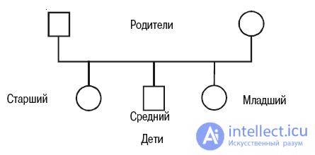 Стратегическая девушка модель работы с семьей азерли