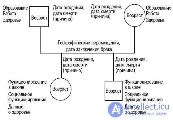 стратегическая девушка модель работы с семьей